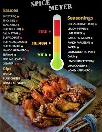Spice meter